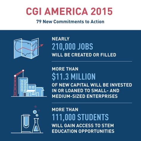 CGI Commitments